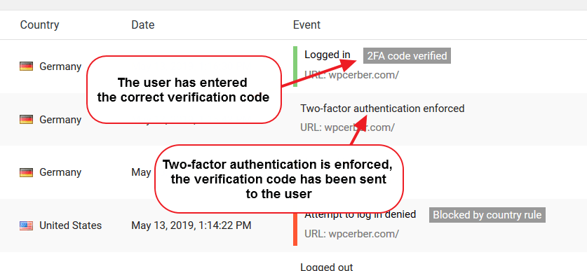 Two Factor Authentication: activity logging