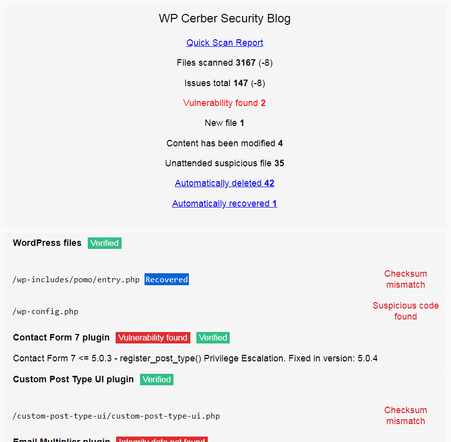 An example of еру email report sent by the WordPress malware scanner