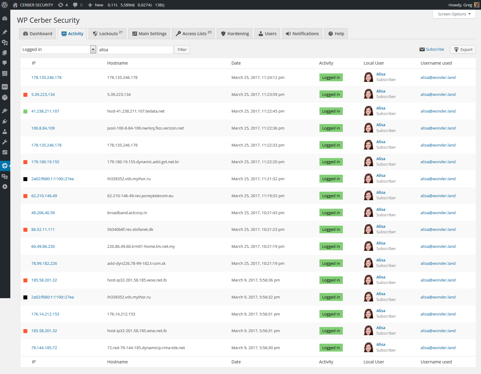 Activity log filtered by login and type of activity